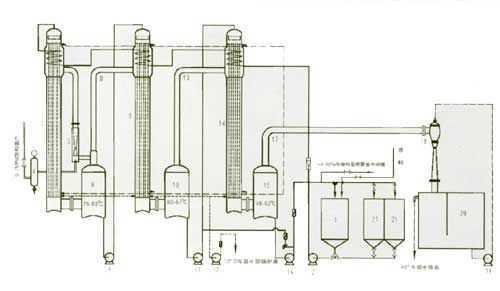绍兴药业的第二效蒸发器价格便宜,值得信赖,无锡秉信制药设备供应商