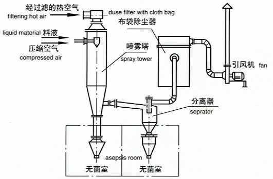 电路 电路图 电子 原理图 531_349