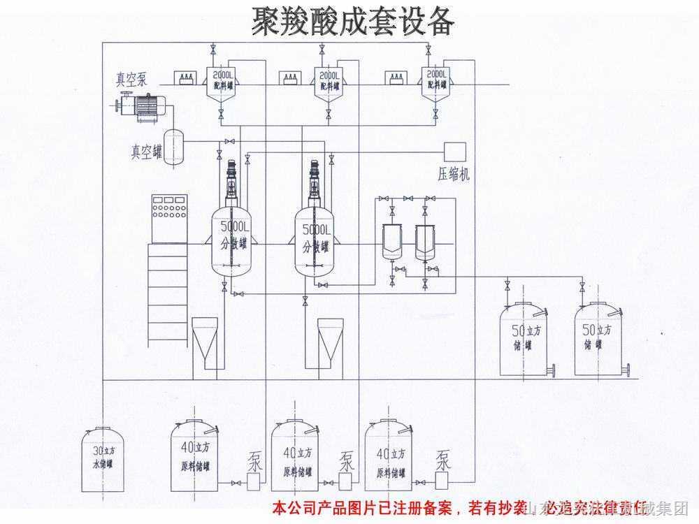 化工机械——聚羧酸成套设备