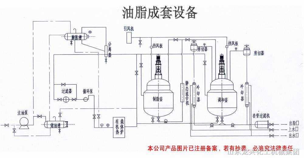 化工机械——油脂成套设备