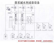 化工机械——萘系减水剂生产成套设备