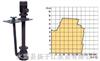排污泵:YW型液下式无堵塞排污泵