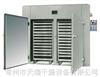 热风循环烘箱系列