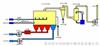 GWXL流化床再湿附聚造粒干燥机-流化床干燥设备常州市创工干燥设备工程有限公司-